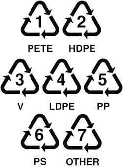 plasticbythenumbers